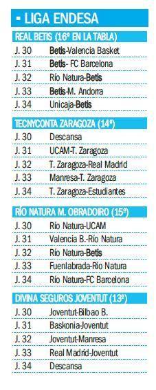 Calendario Tecnyconta.El Betis Graba A Fuego Su Calendario Estadio Deportivo