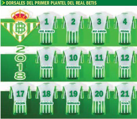 Camiseta Real Betis Joel Robles